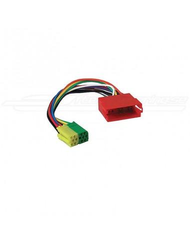 Delbar MINI-ISO adapter